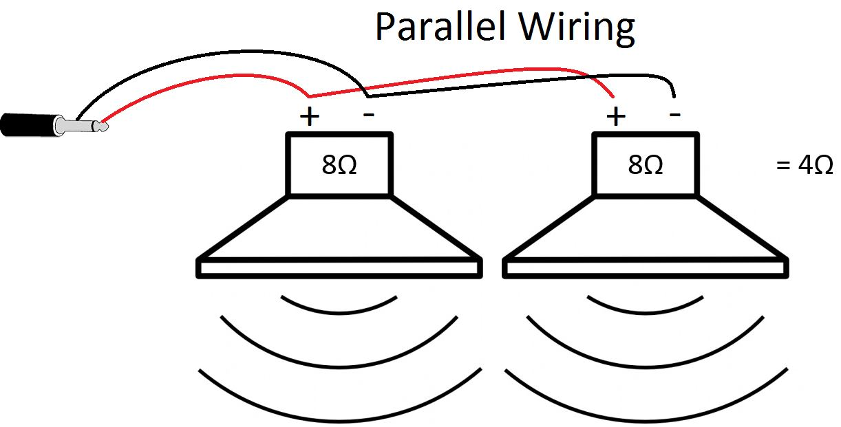 diy speaker wiring parallel vs series diy guitar tone parallel wiring two 8 ohm speakers yield a 4 ohm load