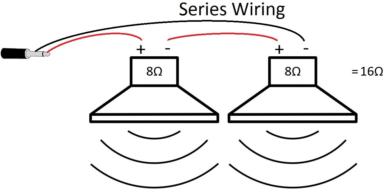Series Parallel Wiring Diagram : Parallel vs series wiring diagram